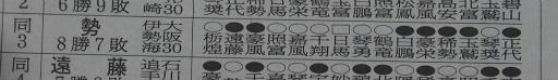 20170123・相撲15・勢