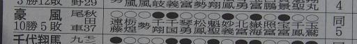 20170123・相撲14・豪風