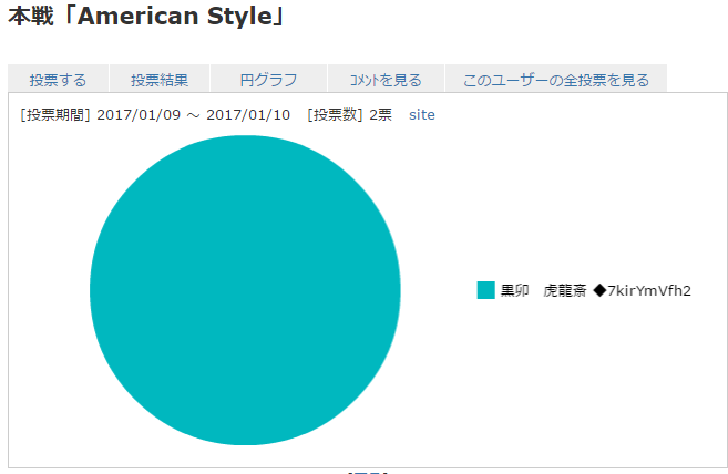 result_American_Style.png