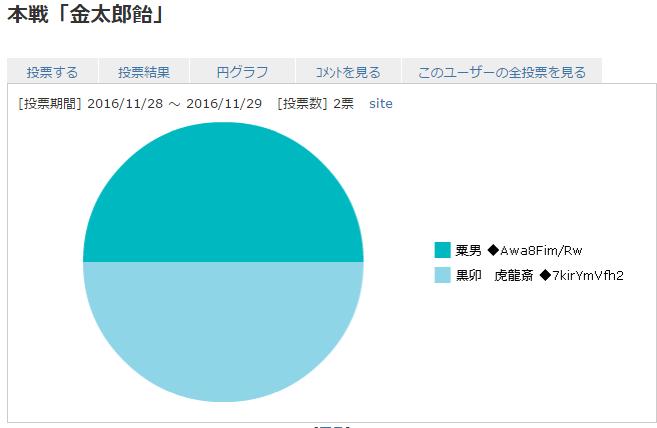 result_Kintaroame(cookie_cutter).png