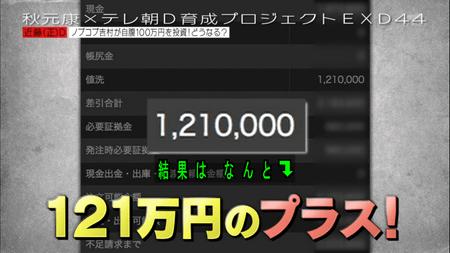 121万プラス
