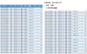 11月23日 スキャル 明細31回 13,42pips