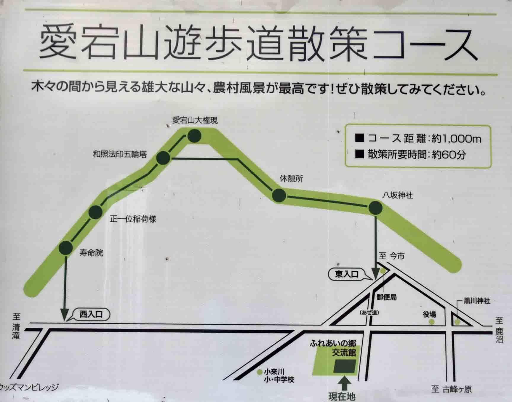 愛宕山城 遊歩道マップ