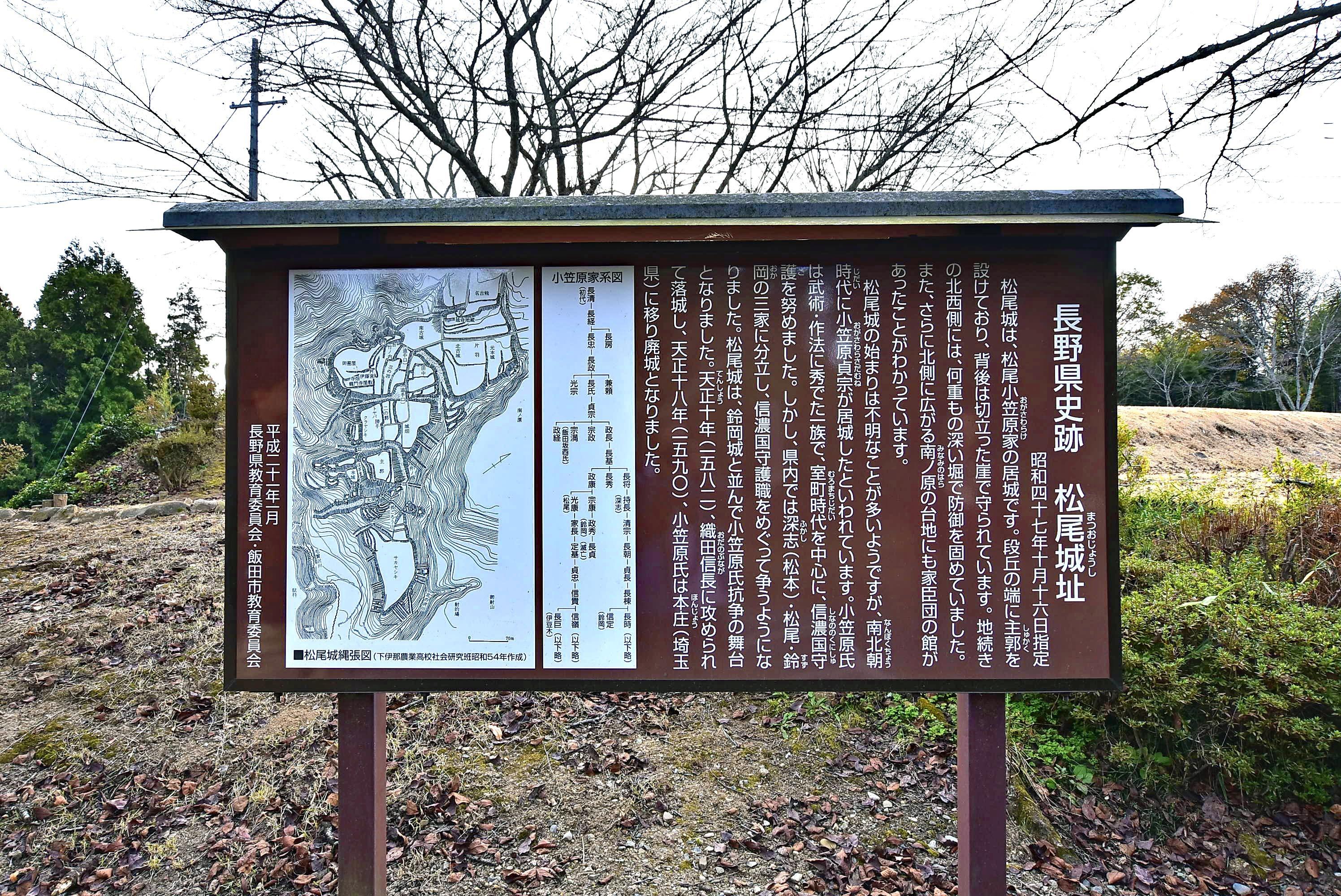 松尾城 説明板